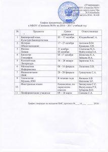 График предметных декадников 2016-2017уч.г.